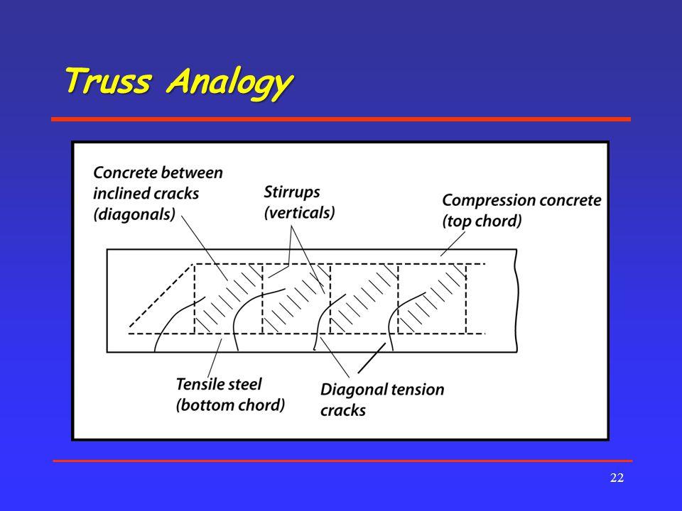 Truss Analogy 22