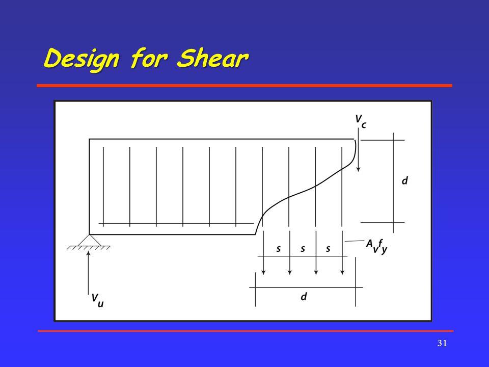 Design for Shear 31
