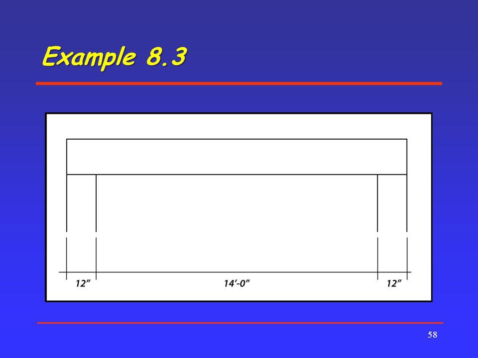 Example 8.3 58