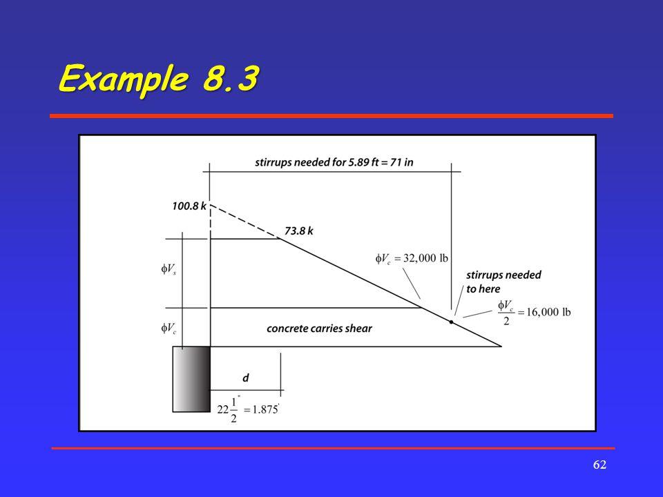 Example 8.3 62