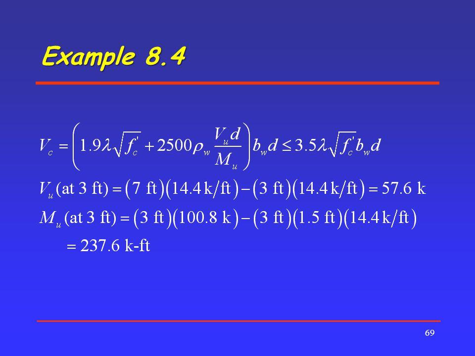Example 8.4 69