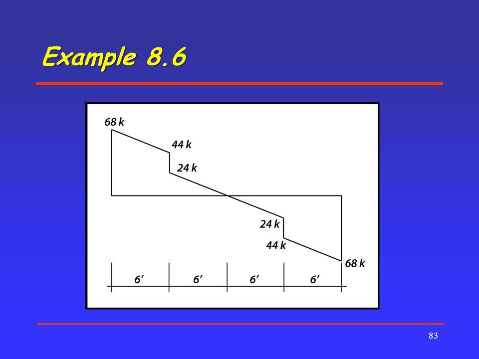 Example 8.6 83
