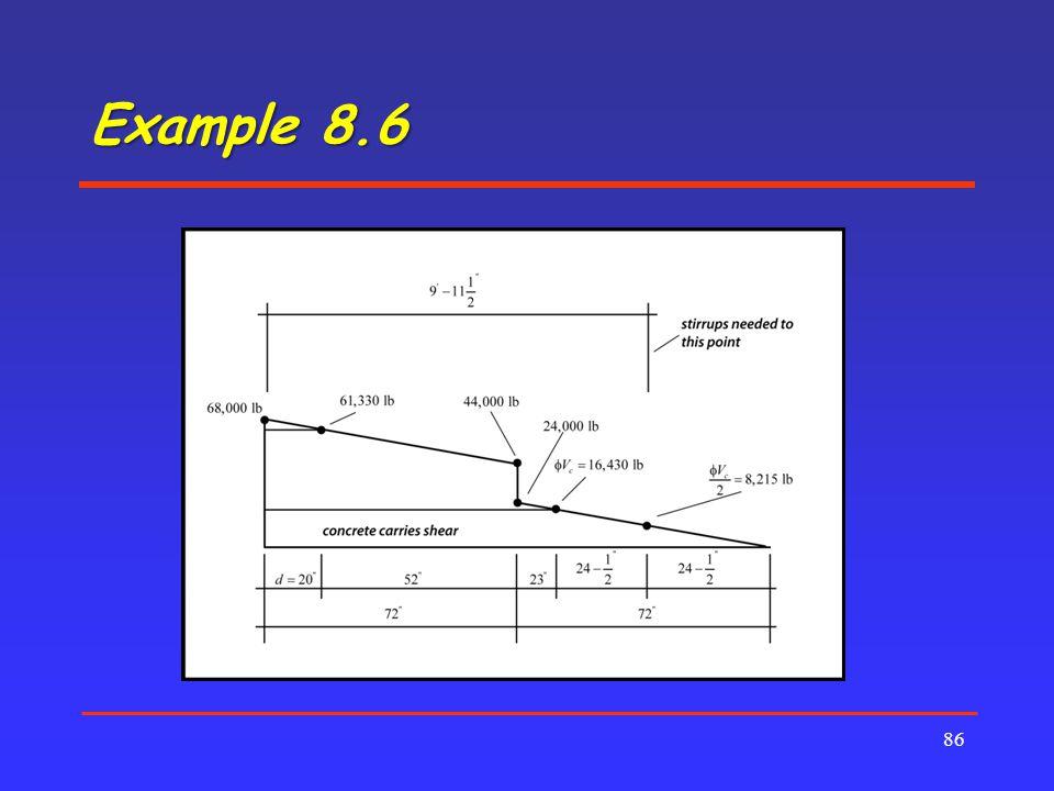 Example 8.6 86