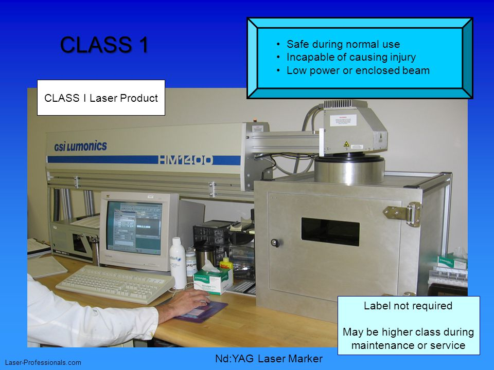 CLASS 1 Safe during normal use Incapable of causing injury Low power or enclosed beam CLASS I Laser Product Label not required May be higher class dur