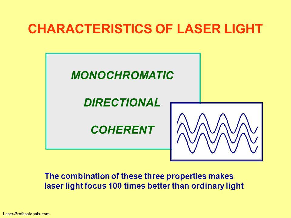 CHARACTERISTICS OF LASER LIGHT MONOCHROMATIC DIRECTIONAL COHERENT The combination of these three properties makes laser light focus 100 times better t