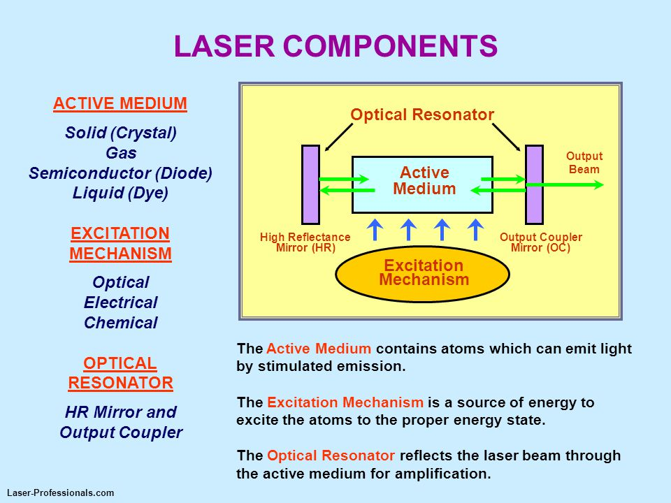 Table 10. Control Measures for the Seven Laser Classes (cont.) Laser-Professionals.com