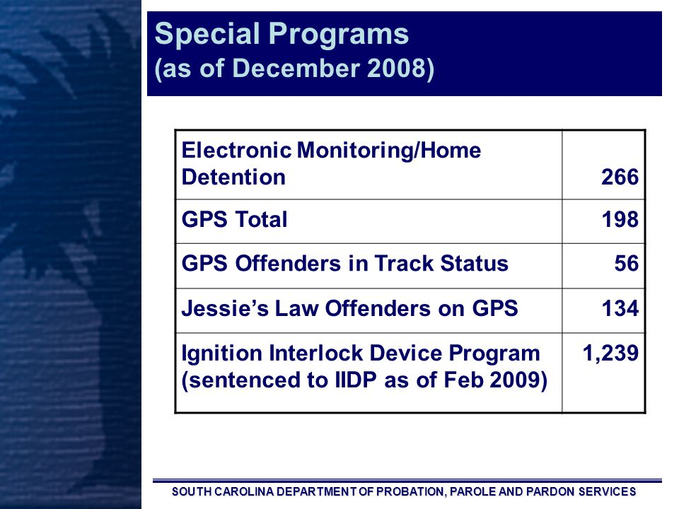 SOUTH CAROLINA DEPARTMENT OF PROBATION, PAROLE AND PARDON SERVICES Special Programs (as of December 2008) Electronic Monitoring/Home Detention266 GPS Total198 GPS Offenders in Track Status56 Jessie's Law Offenders on GPS134 Ignition Interlock Device Program (sentenced to IIDP as of Feb 2009) 1,239
