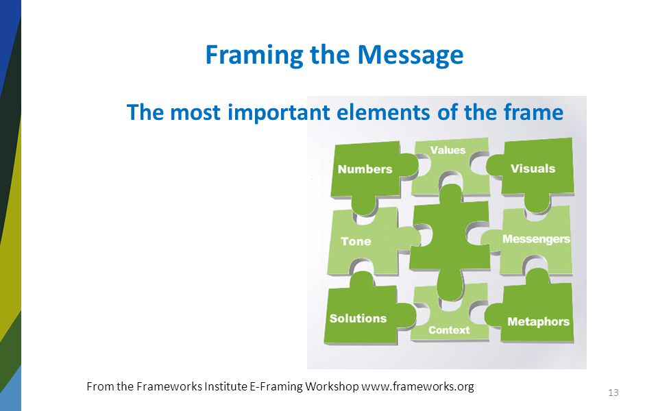 Framing the Message From the Frameworks Institute E-Framing Workshop www.frameworks.org The most important elements of the frame 13