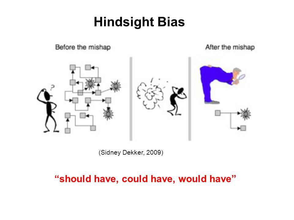 (Sidney Dekker, 2009) Hindsight Bias should have, could have, would have