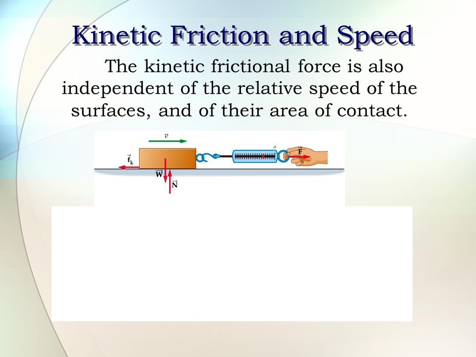 The kinetic frictional force is also independent of the relative speed of the surfaces, and of their area of contact. Kinetic Friction and Speed