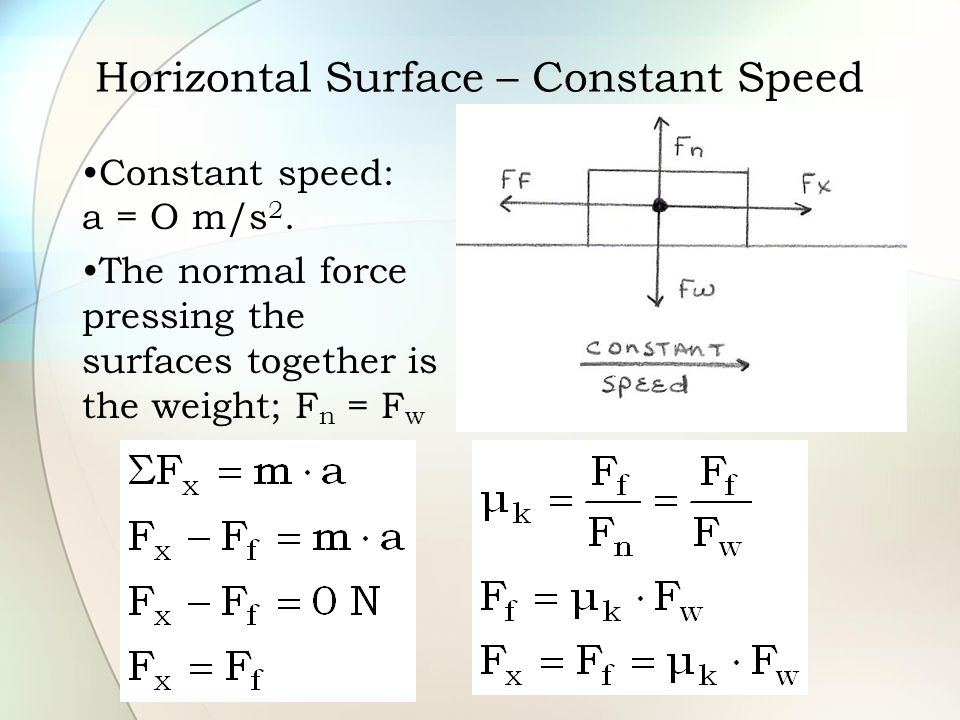 Horizontal Surface – Constant Speed Constant speed: a = O m/s 2. The normal force pressing the surfaces together is the weight; F n = F w