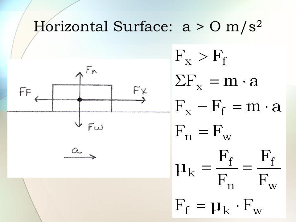 Horizontal Surface: a > O m/s 2