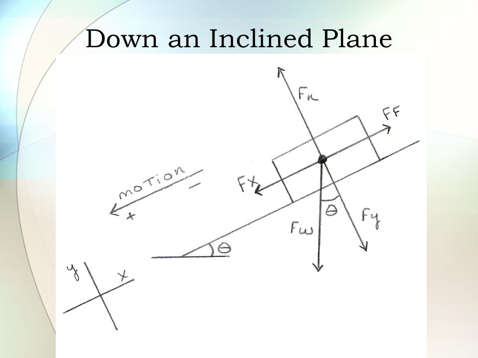 Down an Inclined Plane