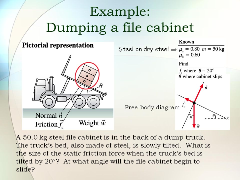 Example: Dumping a file cabinet A 50.0 kg steel file cabinet is in the back of a dump truck. The truck's bed, also made of steel, is slowly tilted. Wh