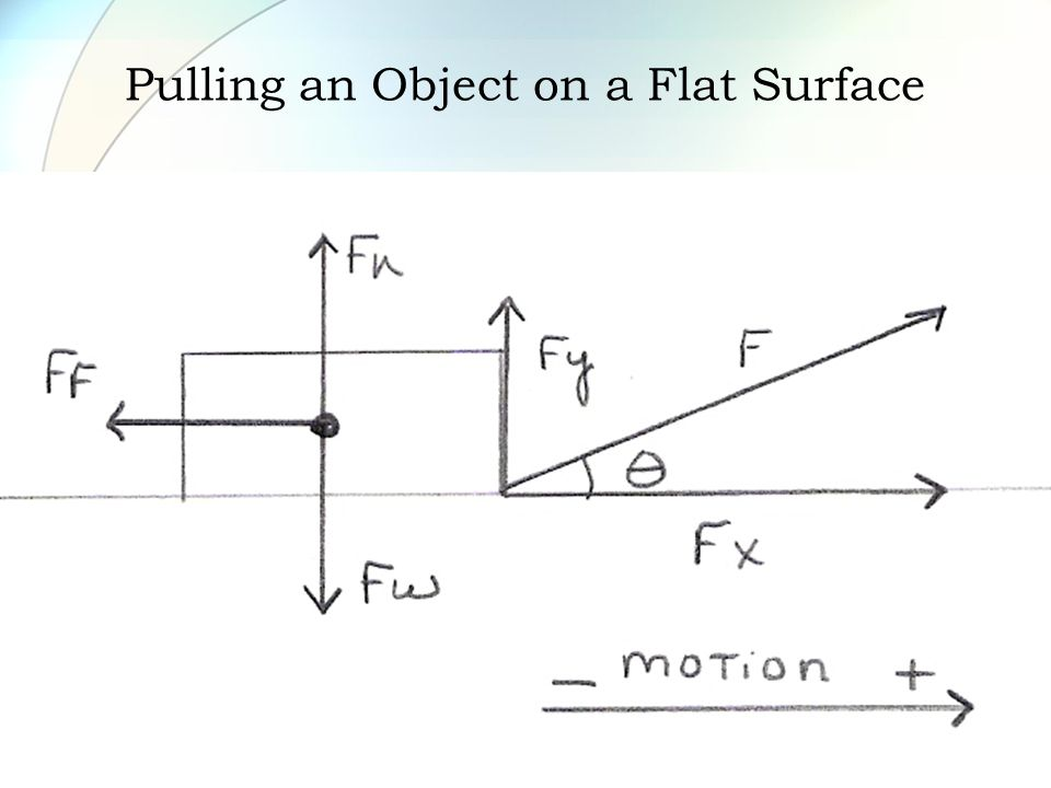 Pulling an Object on a Flat Surface