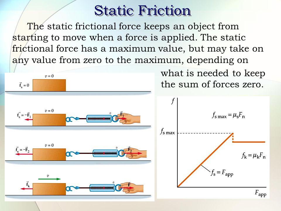 The static frictional force keeps an object from starting to move when a force is applied. The static frictional force has a maximum value, but may ta