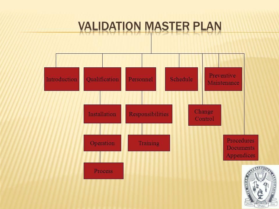 43 IntroductionQualificationPersonnelSchedule Preventive Maintenance Installation Operation Process Responsibilities Training Change Control Procedure