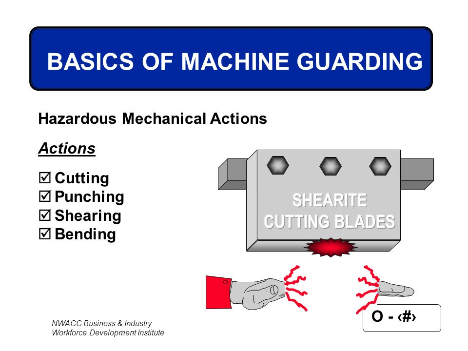 NWACC Business & Industry Workforce Development Institute O - 14 BASICS OF MACHINE GUARDING Hazardous Mechanical Actions Actions  Cutting  Punching