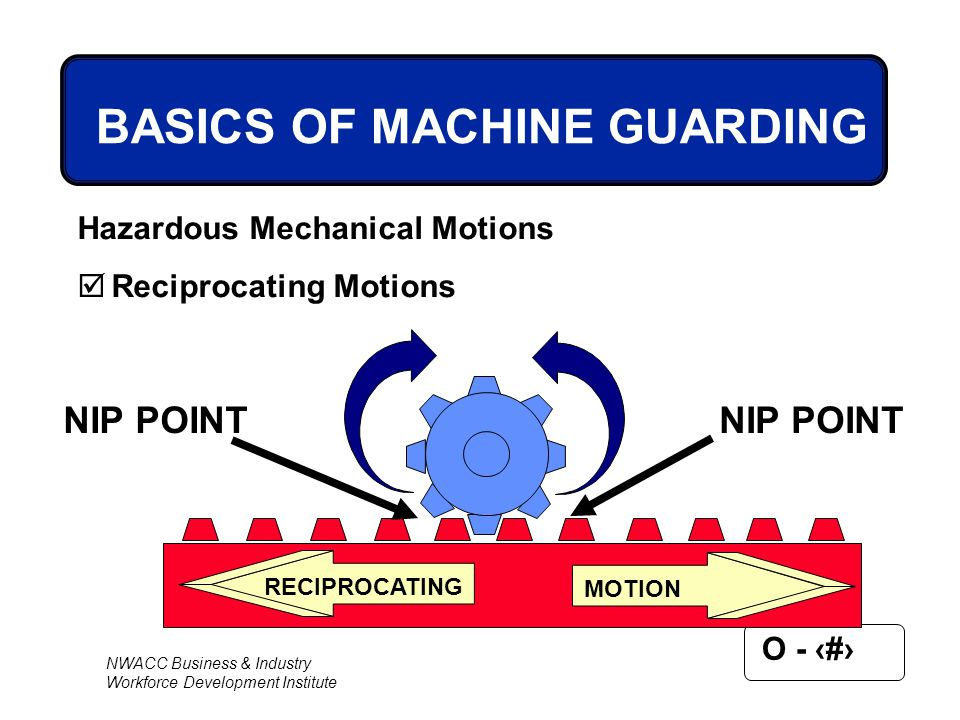 NWACC Business & Industry Workforce Development Institute O - 17 MOTION RECIPROCATING NIP POINT BASICS OF MACHINE GUARDING Hazardous Mechanical Motion