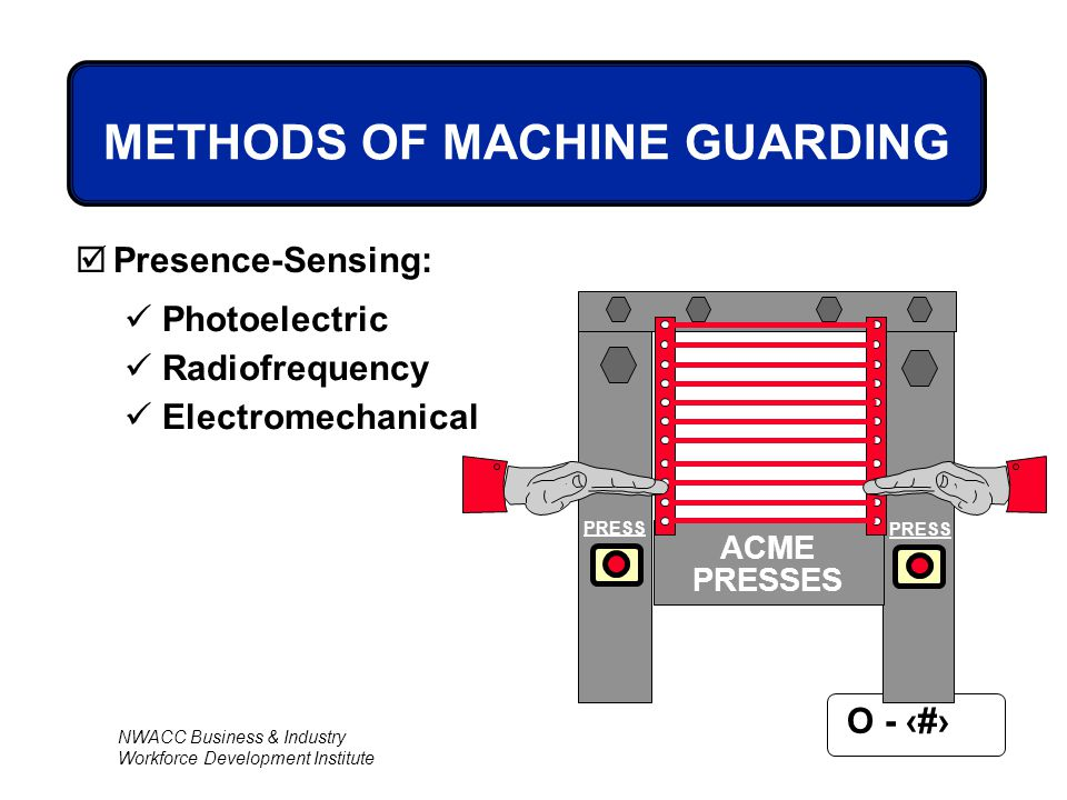 NWACC Business & Industry Workforce Development Institute O - 51 METHODS OF MACHINE GUARDING  Presence-Sensing: Photoelectric Radiofrequency Electrom
