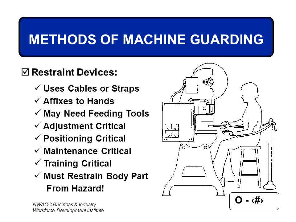NWACC Business & Industry Workforce Development Institute O - 55 METHODS OF MACHINE GUARDING  Restraint Devices: Uses Cables or Straps Affixes to Han