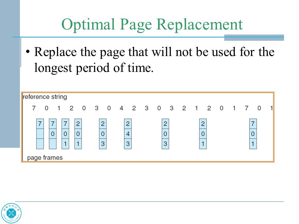Optimal Page Replacement Replace the page that will not be used for the longest period of time.