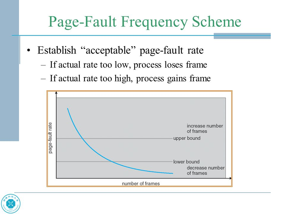 "Page-Fault Frequency Scheme Establish ""acceptable"" page-fault rate –If actual rate too low, process loses frame –If actual rate too high, process gain"