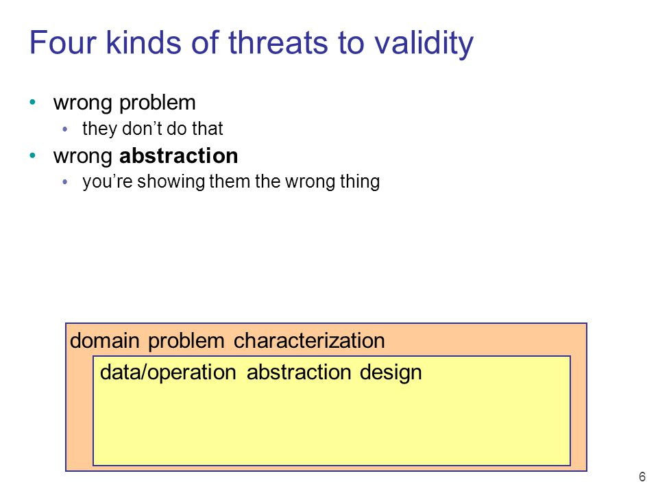17 Domain problem validation threat: wrong problem validate: observe and interview target users threat: bad data/operation abstraction threat: ineffective encoding/interaction technique threat: slow algorithm implement system immediate: ethnographic interviews/observations