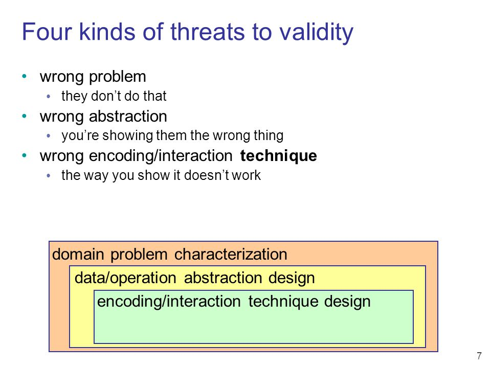 8 Four kinds of threats to validity domain problem characterization data/operation abstraction design encoding/interaction technique design algorithm design wrong problem they don't do that wrong abstraction you're showing them the wrong thing wrong encoding/interaction technique the way you show it doesn't work wrong algorithm your code is too slow