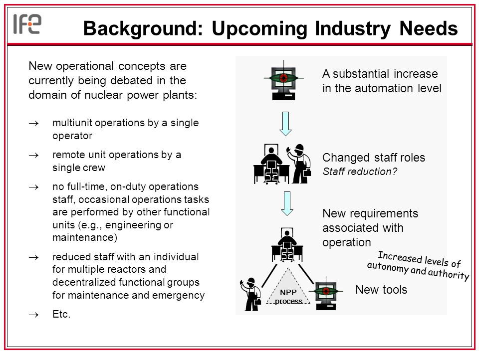 Background: Upcoming Industry Needs New operational concepts are currently being debated in the domain of nuclear power plants:  multiunit operations by a single operator  remote unit operations by a single crew  no full-time, on-duty operations staff, occasional operations tasks are performed by other functional units (e.g., engineering or maintenance)  reduced staff with an individual for multiple reactors and decentralized functional groups for maintenance and emergency  Etc.
