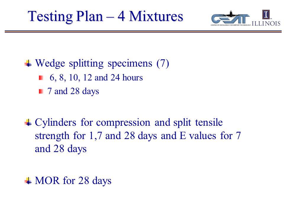 WST Test 30mm 57mm 2mm Notch detail 200 mm 205mm 200 mm 80mm 40mm 80mm The WST Specimen a b  = a/b t