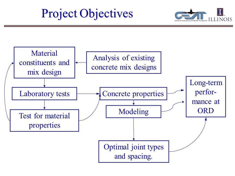 Project Objectives Concrete properties Long-term perfor- mance at ORD Material constituents and mix design Analysis of existing concrete mix designs Laboratory tests Optimal joint types and spacing.