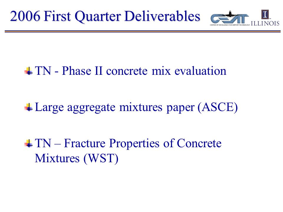 Project Tasks and Progress Functionally Layered Concrete Pavement Overview of structural fibers for rigid pavement Layered pavement systems- preliminary study Fracture resistance of two layer concrete pavement systems Literature Review done, TN 3.