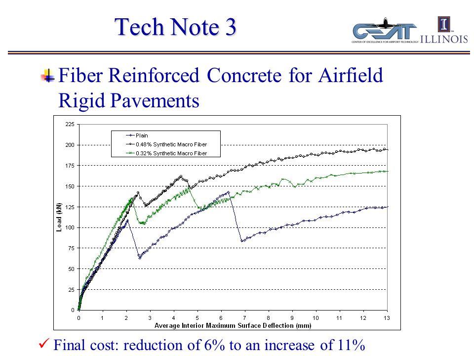 Concrete Brittleness Characteristic Length Less brittle mixes w/ larger MSA