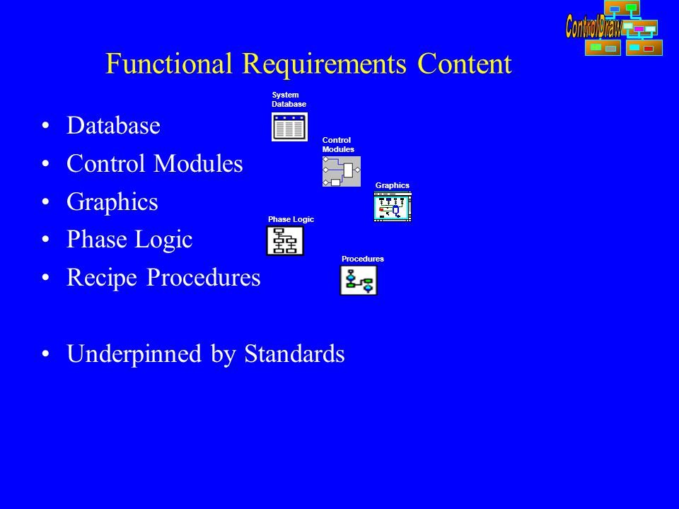 Functional Requirements Content Database Control Modules Graphics Phase Logic Recipe Procedures Underpinned by Standards Control Modules Phase Logic P