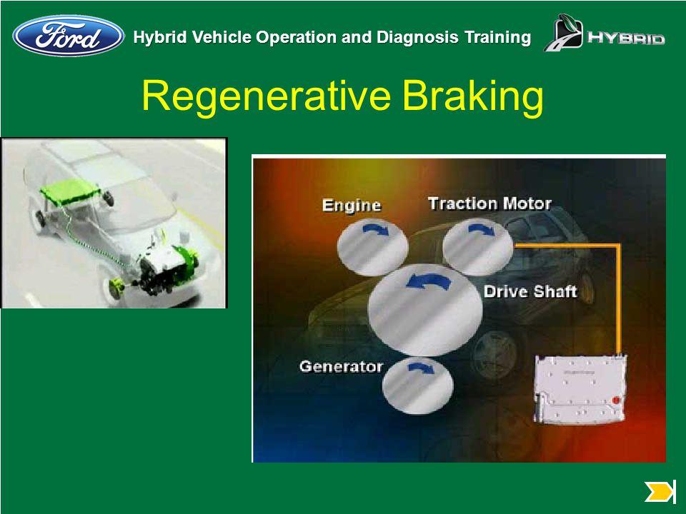 Hybrid Vehicle Operation and Diagnosis Training Regenerative Braking