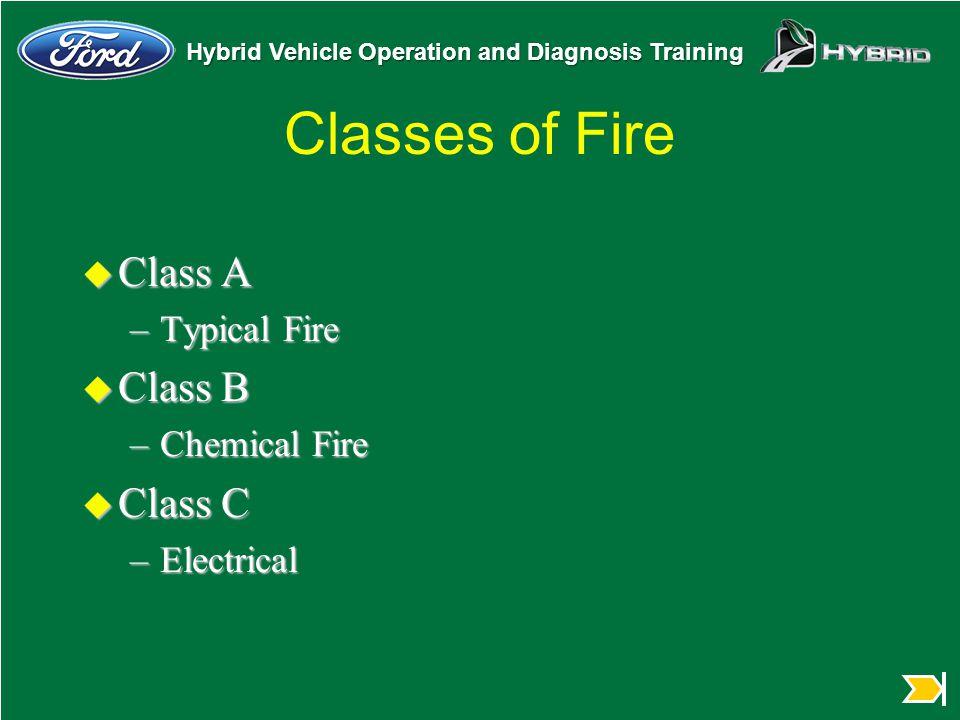 Hybrid Vehicle Operation and Diagnosis Training Classes of Fire u Class A –Typical Fire u Class B –Chemical Fire u Class C –Electrical