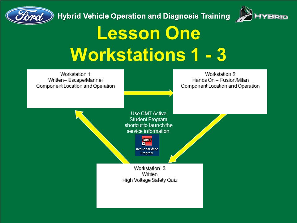 Hybrid Vehicle Operation and Diagnosis Training Lesson One Workstations 1 - 3 Workstation 1 Written– Escape/Mariner Component Location and Operation W