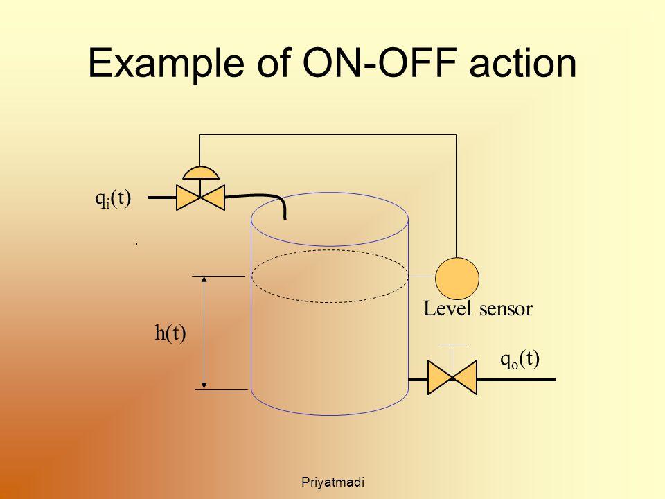 Priyatmadi Example of ON-OFF action h(t) q i (t) q o (t) Level sensor