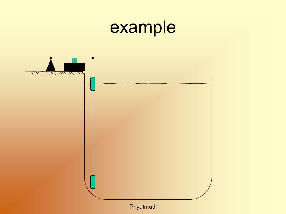 Priyatmadi example