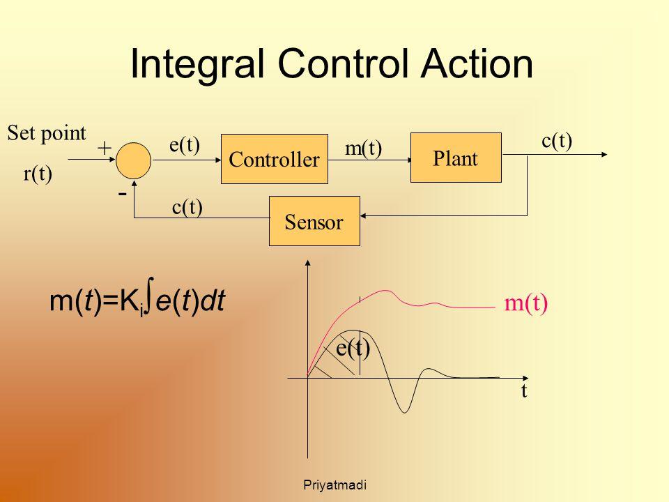 Priyatmadi Integral Control Action m(t)=K i ∫ e(t)dt e(t) m(t) t Plant Controller Sensor + - Set point r(t) m(t) e(t) c(t)