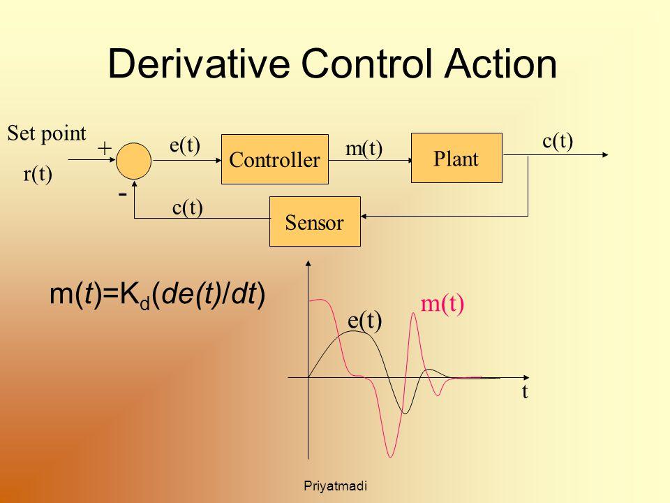 Priyatmadi Derivative Control Action m(t)=K d (de(t)/dt) e(t) m(t) t Plant Controller Sensor + - Set point r(t) m(t) e(t) c(t)