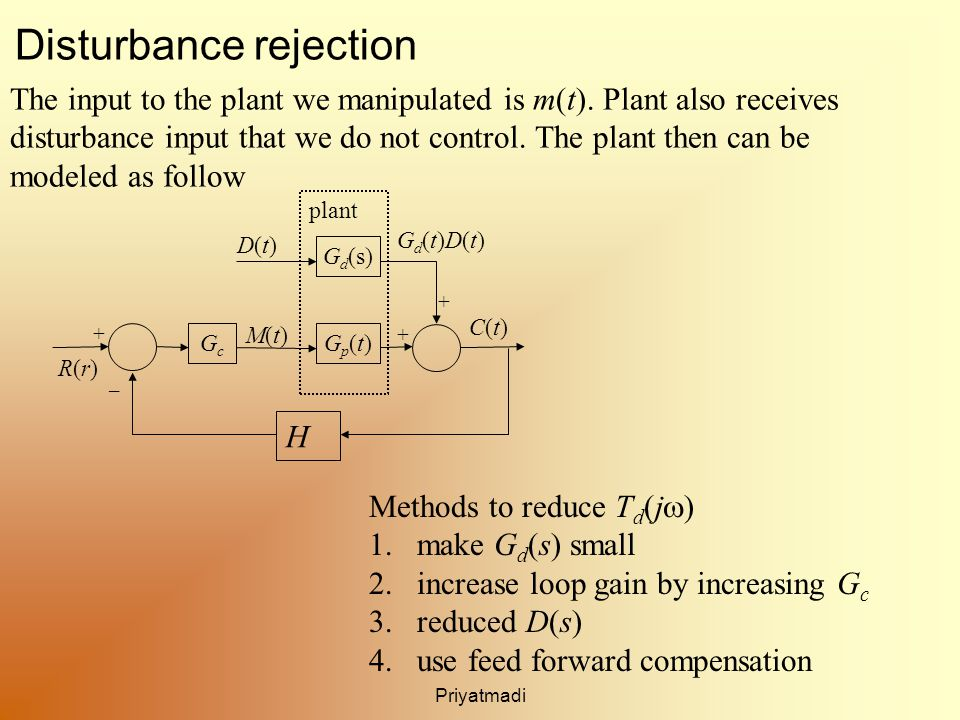 Priyatmadi Disturbance rejection The input to the plant we manipulated is m(t).
