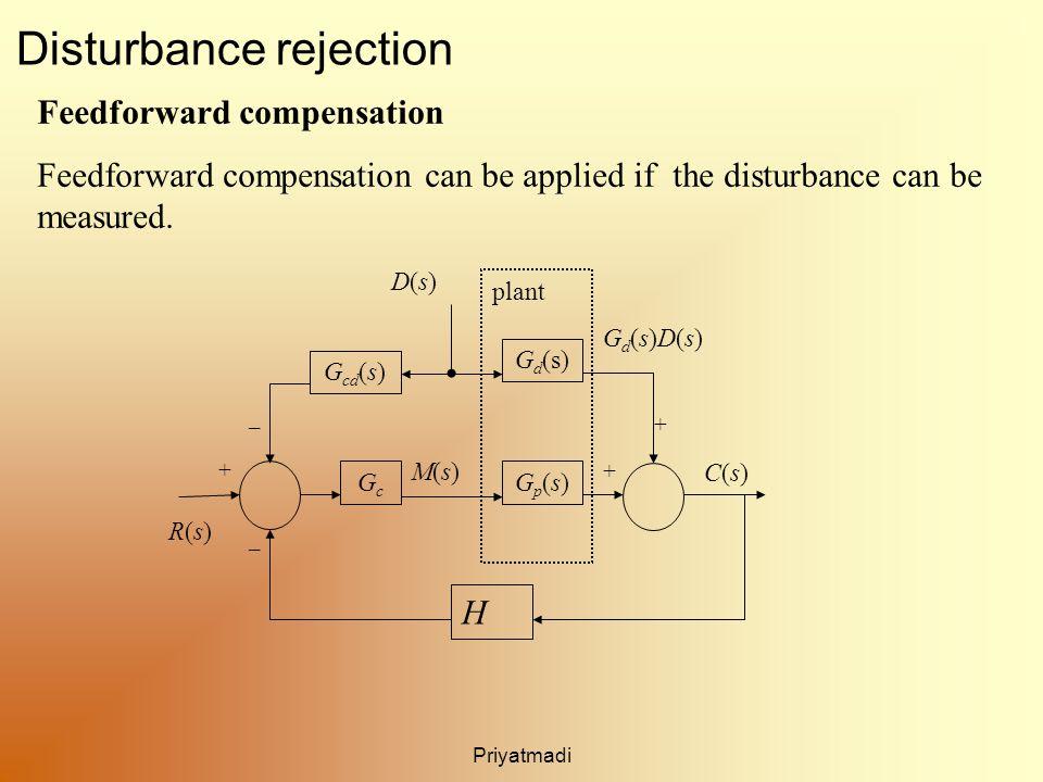Priyatmadi Disturbance rejection Feedforward compensation Feedforward compensation can be applied if the disturbance can be measured. C(s)C(s) D(s)D(s