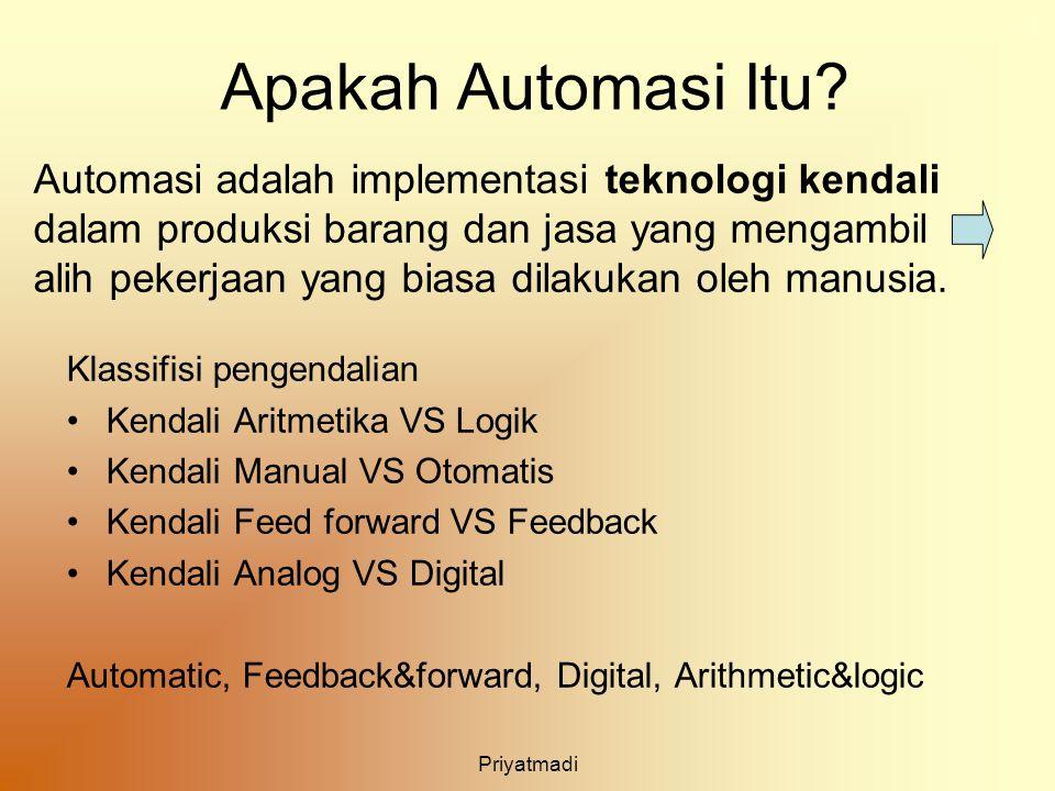 Priyatmadi Apakah Automasi Itu? Klassifisi pengendalian Kendali Aritmetika VS Logik Kendali Manual VS Otomatis Kendali Feed forward VS Feedback Kendal