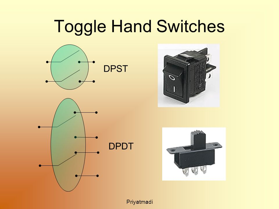 Priyatmadi Toggle Hand Switches DPST DPDT