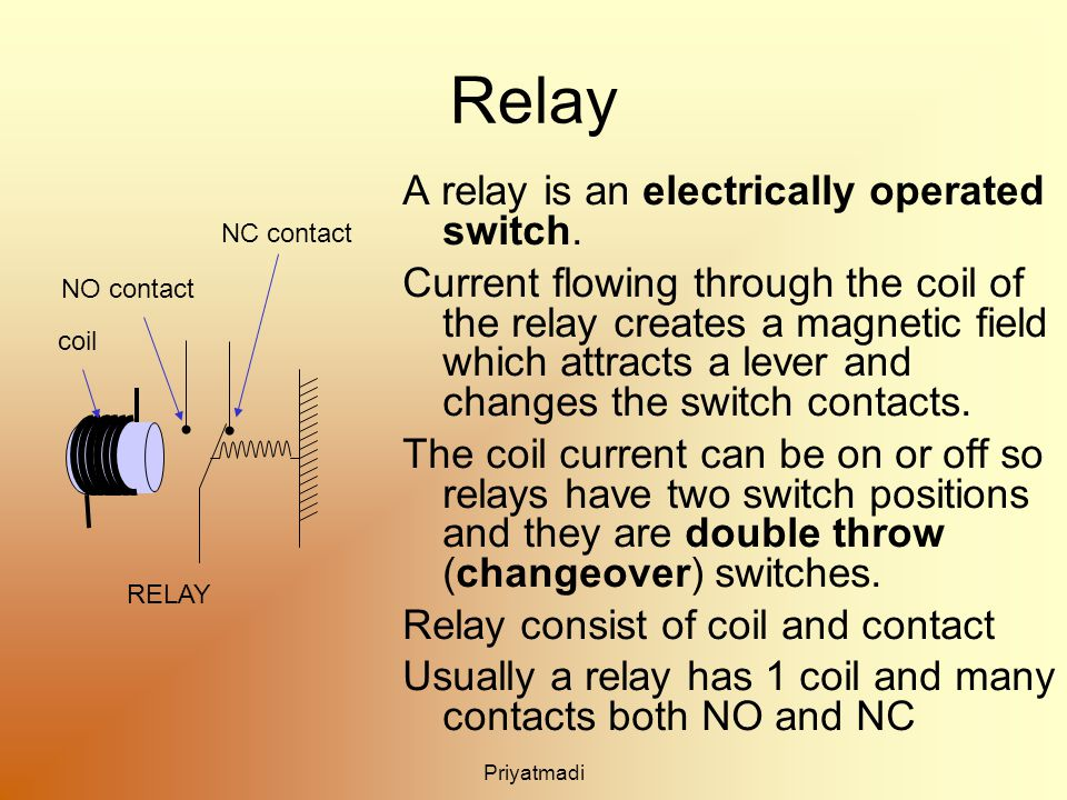 Priyatmadi Relay A relay is an electrically operated switch.