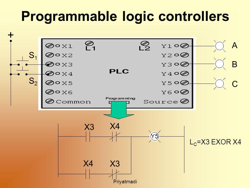 Priyatmadi Programmable logic controllers A B C + S1S1 S2S2 Y5 X3 X4 X3 L C =X3 EXOR X4