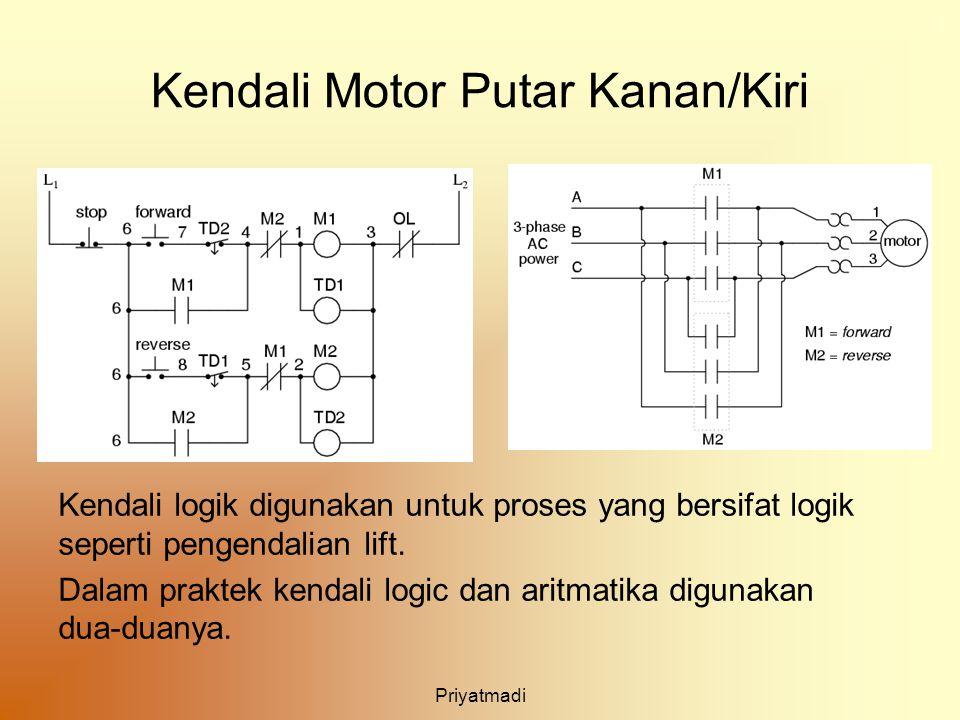 Priyatmadi Kendali Motor Putar Kanan/Kiri Kendali logik digunakan untuk proses yang bersifat logik seperti pengendalian lift. Dalam praktek kendali lo