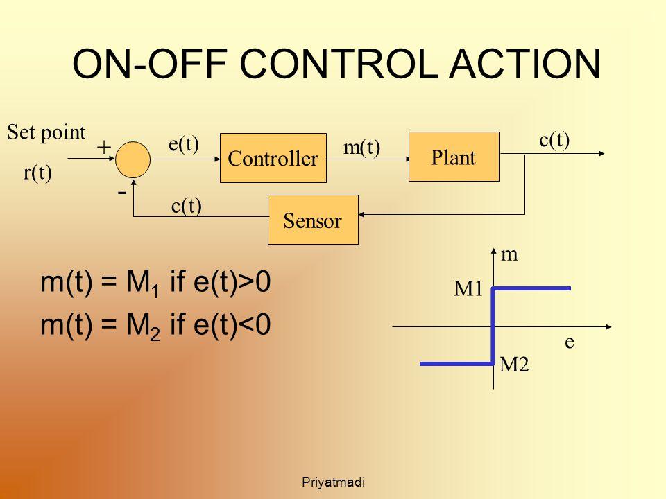 Priyatmadi ON-OFF CONTROL ACTION m(t) = M 1 if e(t)>0 m(t) = M 2 if e(t)<0 Plant Controller Sensor + - Set point r(t) m(t) e(t) c(t) e m M1 M2